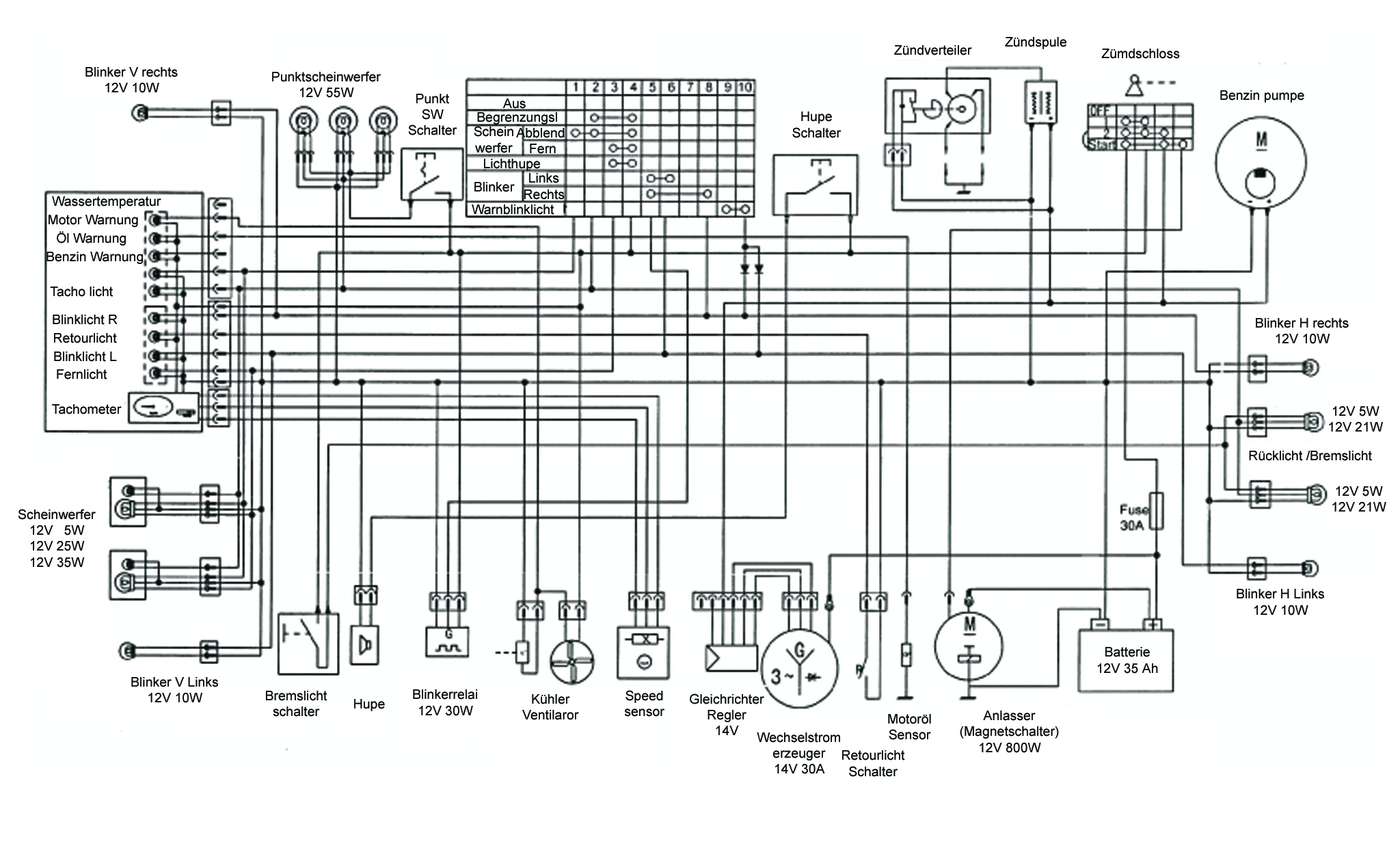 wiring diagram for 2013 kymco super 8 scooter on wiring